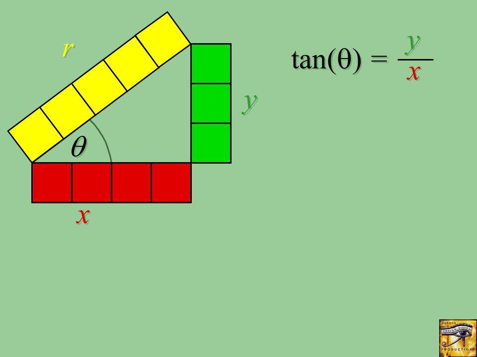 tan(  ) = x x x x r r   y y y y