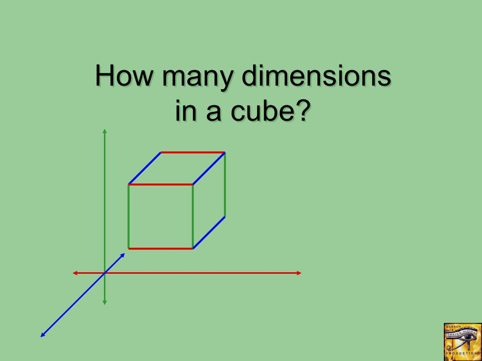 How many dimensions in a cube?