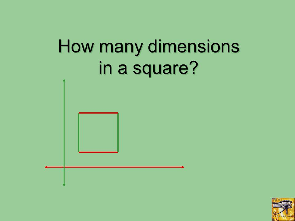 How many dimensions in a square?