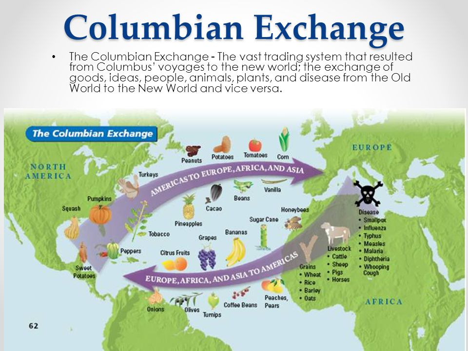 Columbian Exchange The Columbian Exchange - The vast trading system that resulted from Columbus' voyages to the new world; the exchange of goods, idea