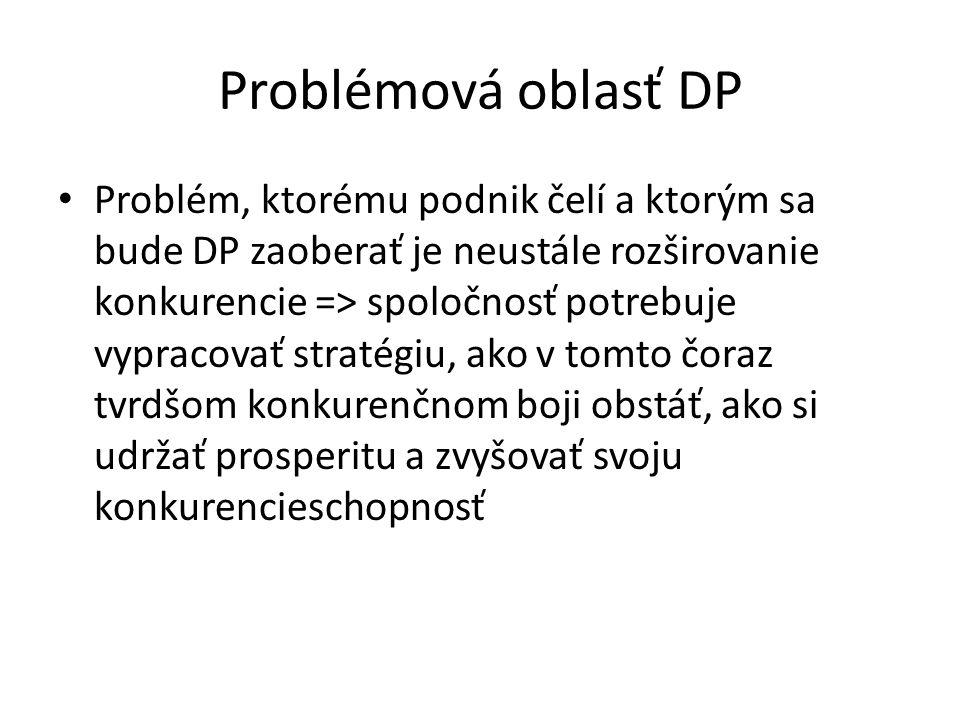 Problémová oblasť DP Problém, ktorému podnik čelí a ktorým sa bude DP zaoberať je neustále rozširovanie konkurencie => spoločnosť potrebuje vypracovať