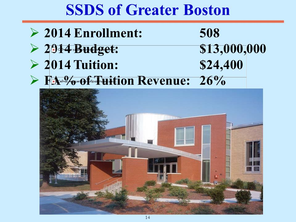  2014 Enrollment: 508  2014 Budget:$13,000,000  2014 Tuition:$24,400  FA % of Tuition Revenue:26% SSDS of Greater Boston 14