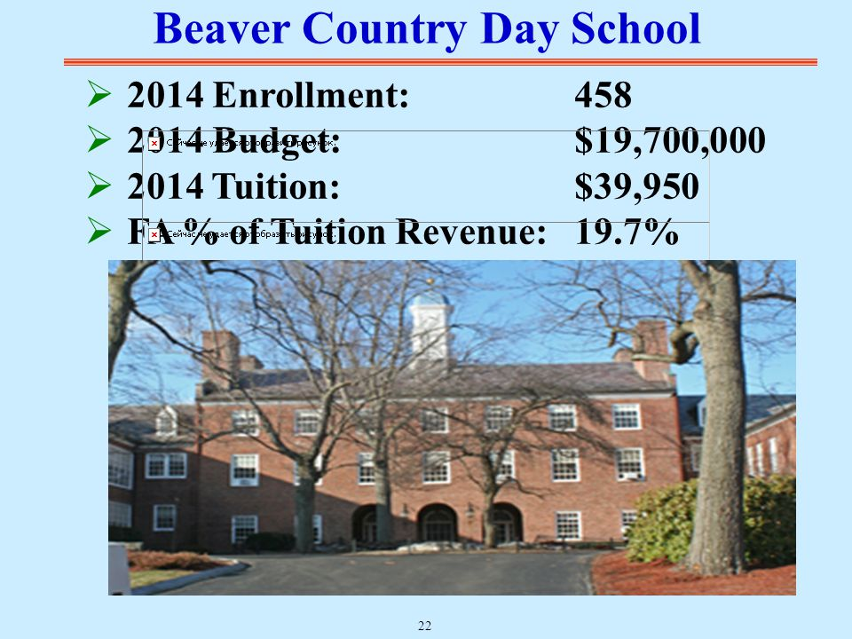  2014 Enrollment: 458  2014 Budget:$19,700,000  2014 Tuition:$39,950  FA % of Tuition Revenue: 19.7% Beaver Country Day School 22
