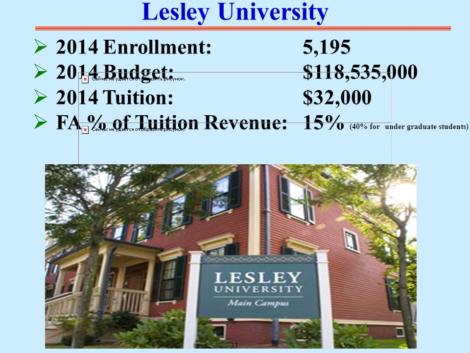  2014 Enrollment: 5,195  2014 Budget:$118,535,000  2014 Tuition:$32,000  FA % of Tuition Revenue: 15% (40% for under graduate students) Lesley University 33