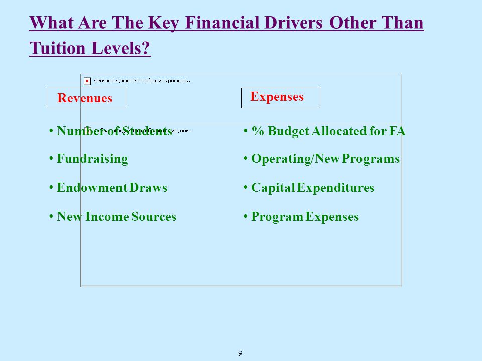  2014 Enrollment: 990  2014 Budget:$31,800,000  2014 Tuition:$29,400  FA % of Tuition Revenue: 20% Sierra Canyon School 30
