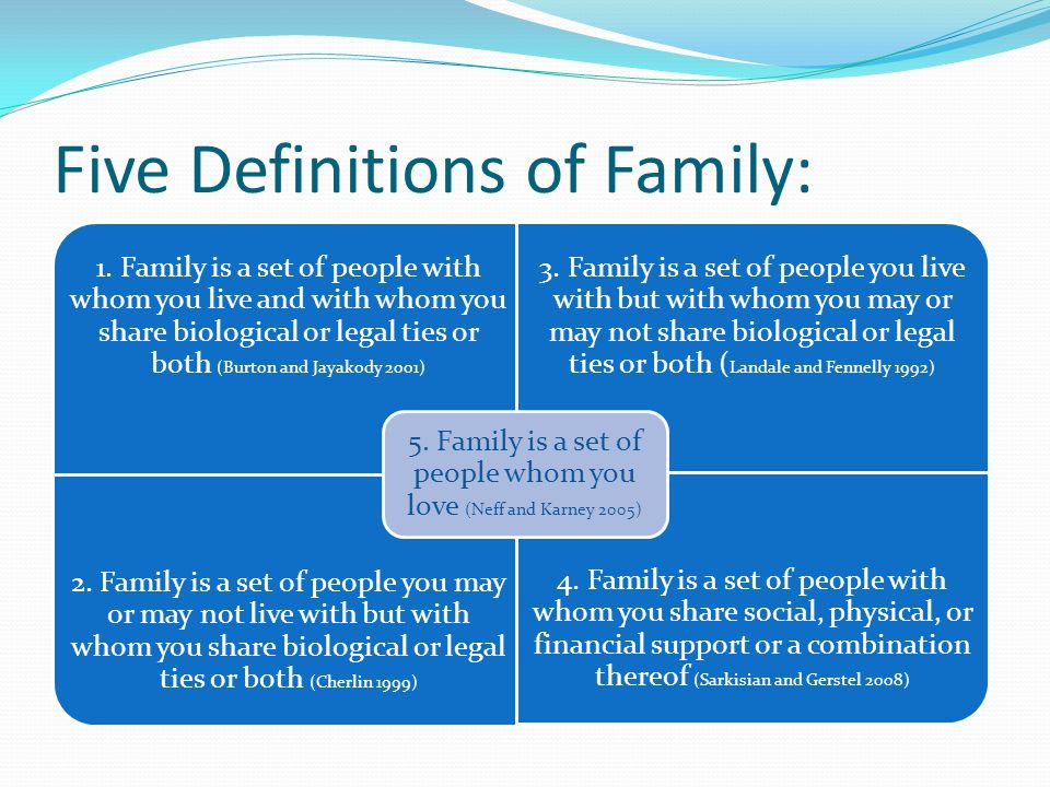Five Definitions of Family: 1.