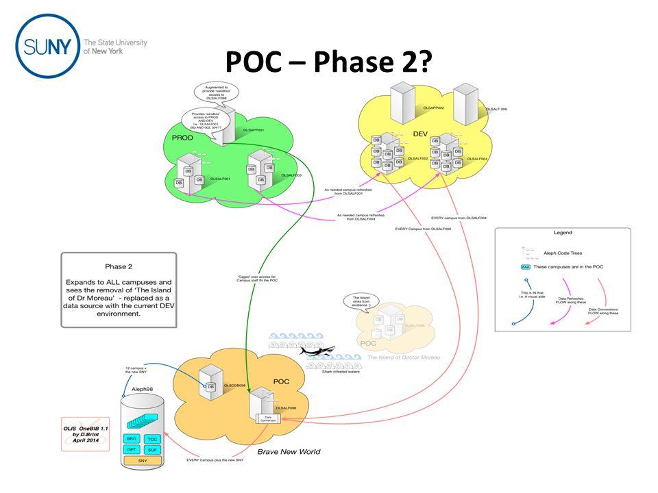 POC – Phase 2