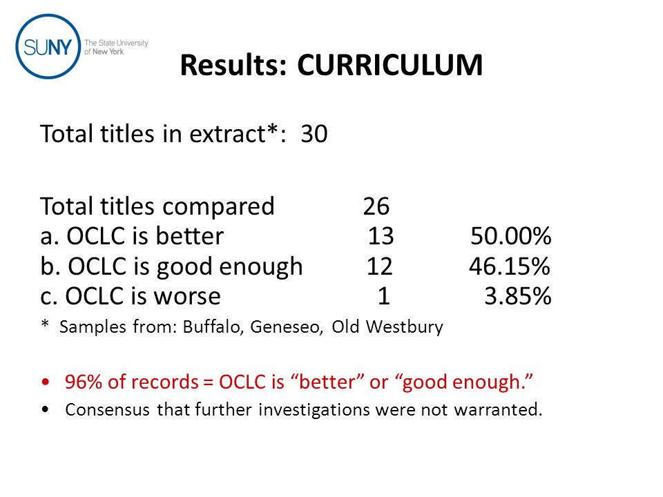 Results: CURRICULUM Total titles in extract*: 30 Total titles compared 26 a.