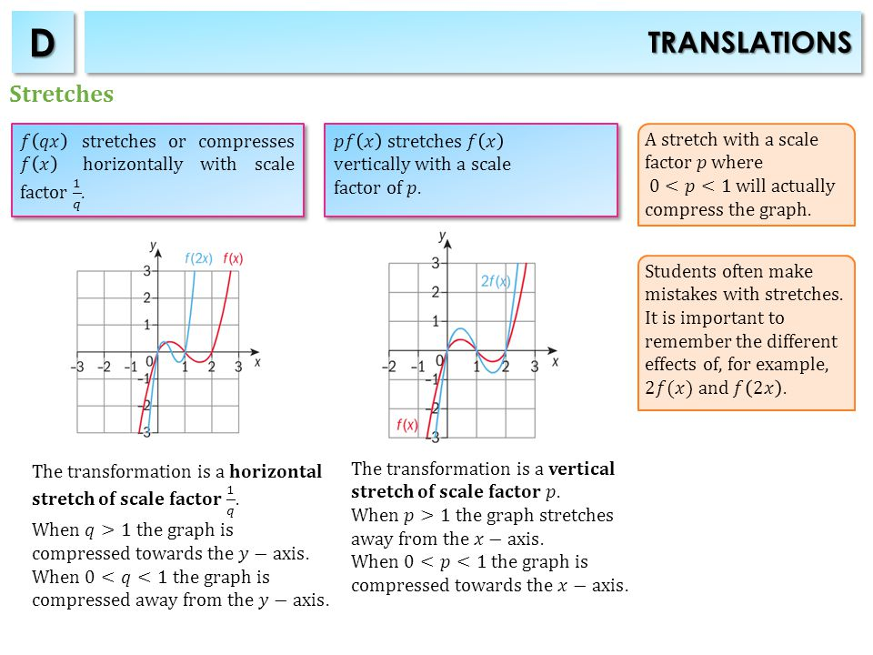 TRANSLATIONSTRANSLATIONSDD Stretches