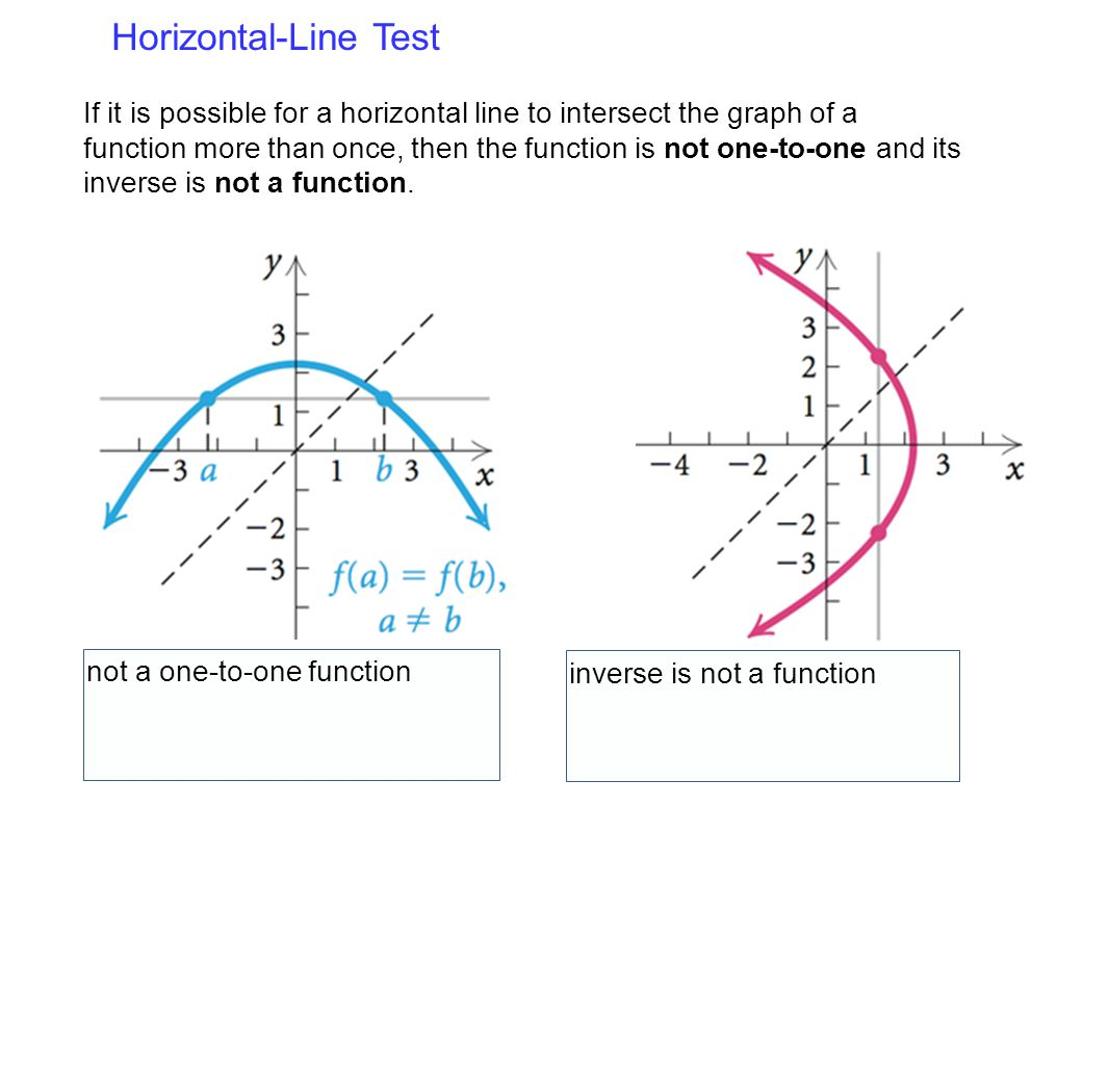 Horizontal-Line Test If it is possible for a horizontal line to intersect the graph of a function more than once, then the function is not one-to-one
