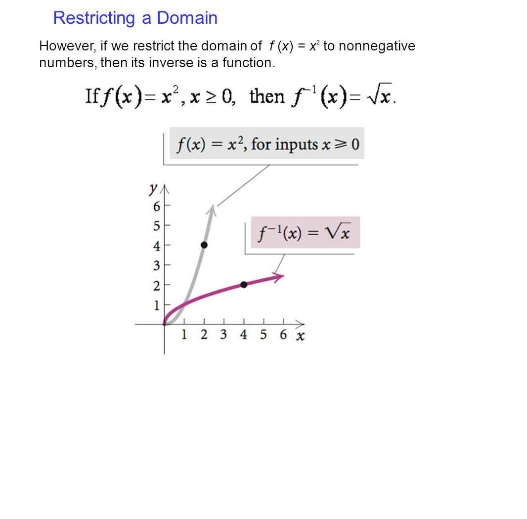 Restricting a Domain However, if we restrict the domain of f (x) = x 2 to nonnegative numbers, then its inverse is a function.