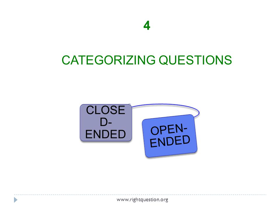 4 CATEGORIZING QUESTIONS www.rightquestion.org CLOSE D- ENDED OPEN- ENDED