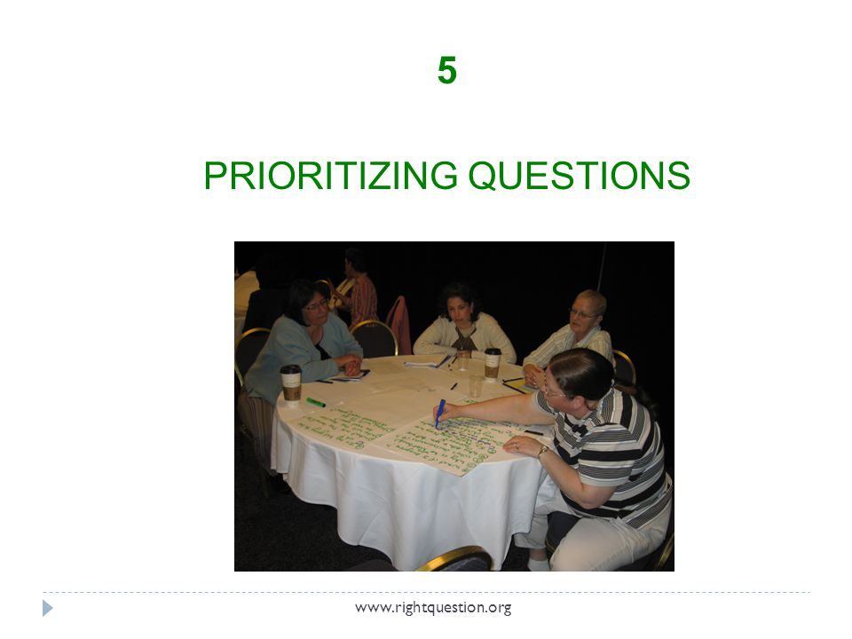 5 PRIORITIZING QUESTIONS www.rightquestion.org