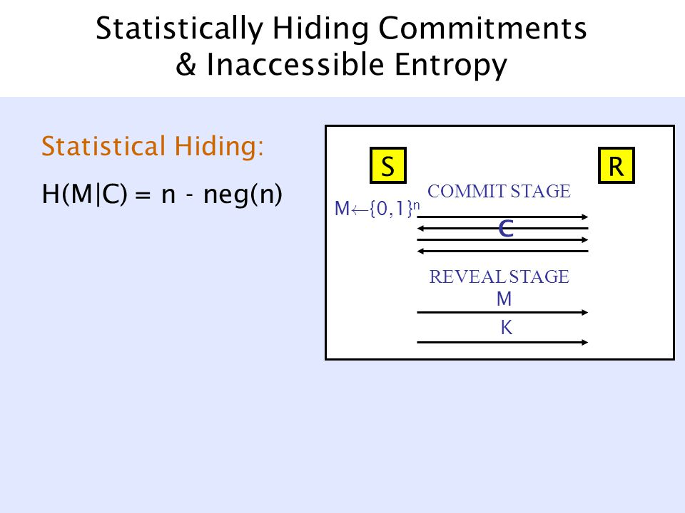 Statistically Hiding Commitments & Inaccessible Entropy COMMIT STAGE SR M Ã {0,1} n REVEAL STAGE M Statistical Hiding: H(M|C) = n - neg(n) K C