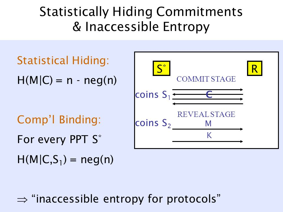 Statistically Hiding Commitments & Inaccessible Entropy COMMIT STAGE S*S* R REVEAL STAGE M Statistical Hiding: H(M|C) = n - neg(n) Comp'l Binding: For every PPT S * H(M|C,S 1 ) = neg(n)  inaccessible entropy for protocols K C coins S 1 coins S 2