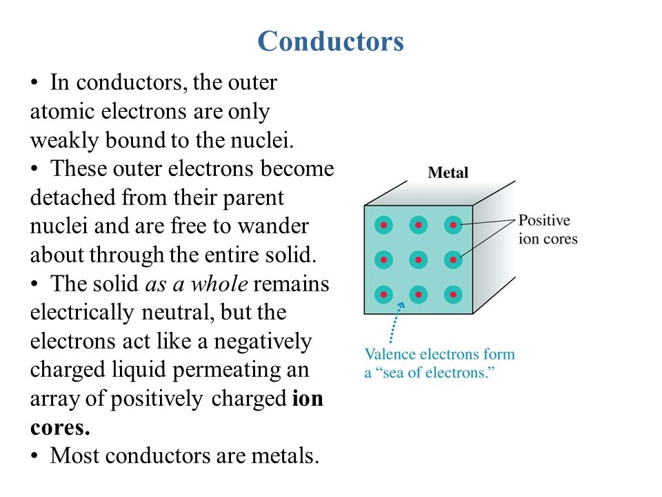 Conductors In conductors, the outer atomic electrons are only weakly bound to the nuclei.