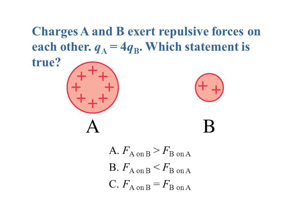 A.F A on B > F B on A B. F A on B < F B on A C.