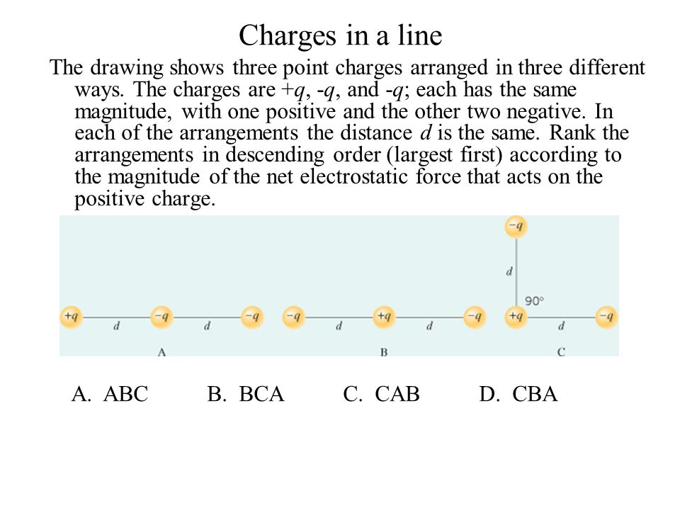 Charges in a line The drawing shows three point charges arranged in three different ways.