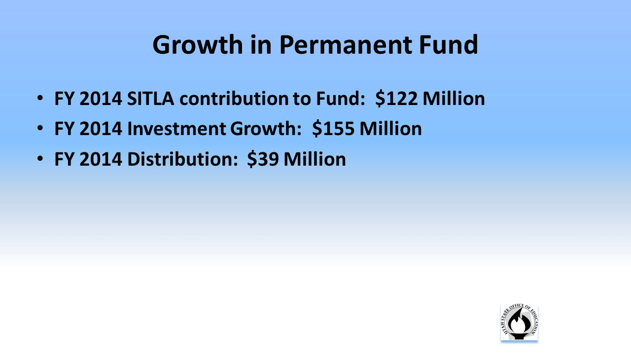 Growth in Permanent Fund FY 2014 SITLA contribution to Fund: $122 Million FY 2014 Investment Growth: $155 Million FY 2014 Distribution: $39 Million