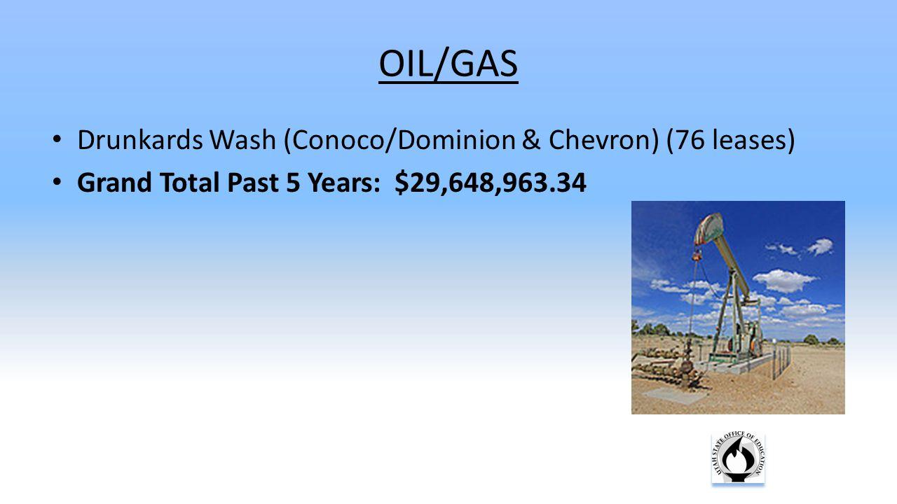 OIL/GAS Drunkards Wash (Conoco/Dominion & Chevron) (76 leases) Grand Total Past 5 Years: $29,648,963.34