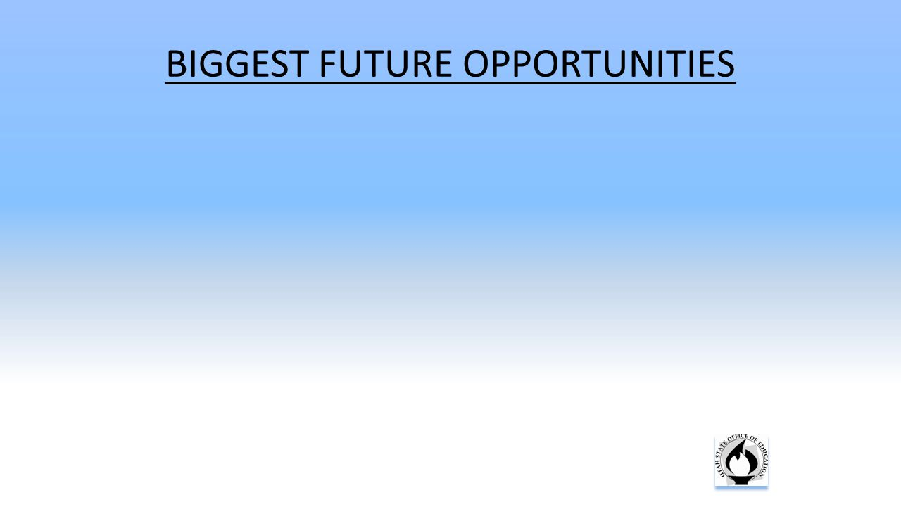 BIGGEST FUTURE OPPORTUNITIES