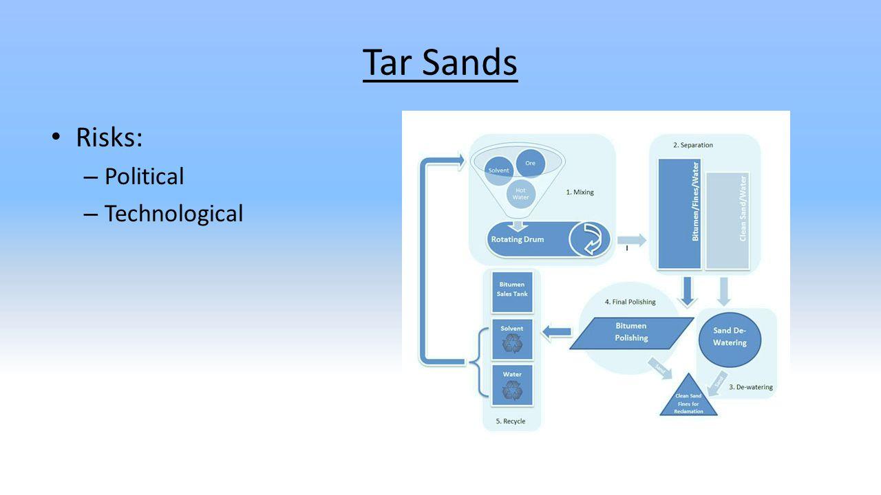 Tar Sands Risks: – Political – Technological