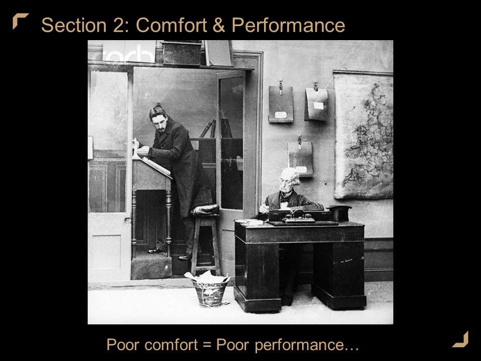 Section 2: Comfort & Performance Poor comfort = Poor performance…