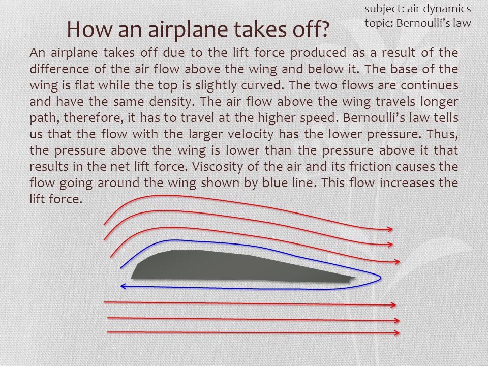 subject: air dynamics topic: Bernoulli's law How an airplane takes off? An airplane takes off due to the lift force produced as a result of the differ
