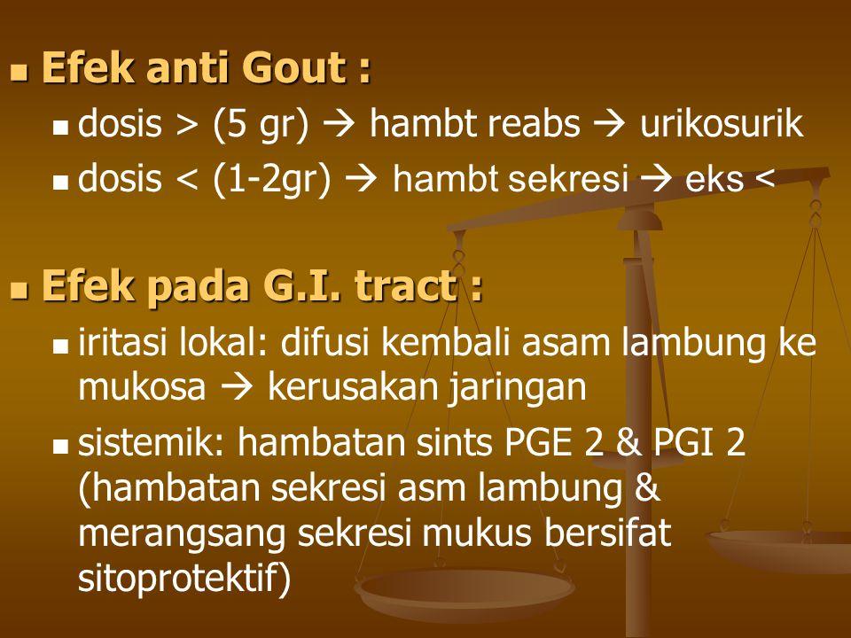 Efek anti Gout : Efek anti Gout : dosis > (5 gr)  hambt reabs  urikosurik dosis < (1-2gr)  hambt sekresi  eks < Efek pada G.I. tract : Efek pada G