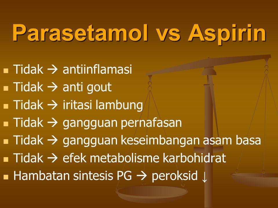 Parasetamol vs Aspirin Tidak  antiinflamasi Tidak  anti gout Tidak  iritasi lambung Tidak  gangguan pernafasan Tidak  gangguan keseimbangan asam