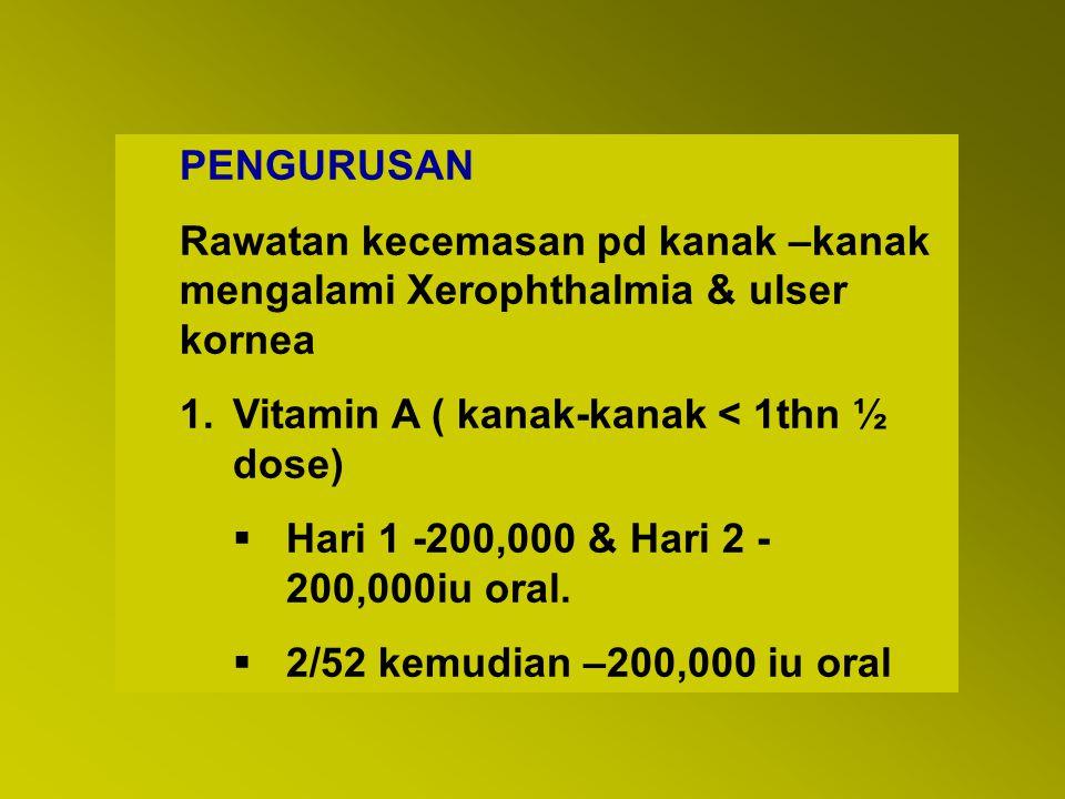 PENGURUSAN Rawatan kecemasan pd kanak –kanak mengalami Xerophthalmia & ulser kornea 1.Vitamin A ( kanak-kanak < 1thn ½ dose)  Hari 1 -200,000 & Hari