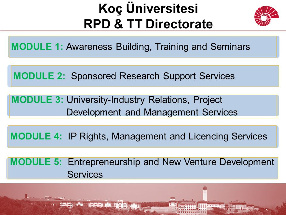 Koç Üniversitesi RPD & TT Directorate MODULE 1: Awareness Building, Training and Seminars MODULE 2: Sponsored Research Support Services MODULE 3: University-Industry Relations, Project Development and Management Services MODULE 4: IP Rights, Management and Licencing Services MODULE 5: Entrepreneurship and New Venture Development Services