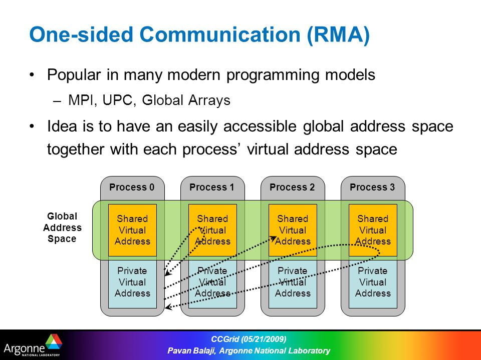 RMA benefits for Applications Access to additional address space –Not limited by per-core memory available –Two sided communication requires data to be explicitly moved between virtual address spaces Tolerant to Load Imbalance –Work stealing is simple and efficient (unsynchronized) Lock global address region Modify required regions Unlock global address region CCGrid (05/21/2009) Pavan Balaji, Argonne National Laboratory
