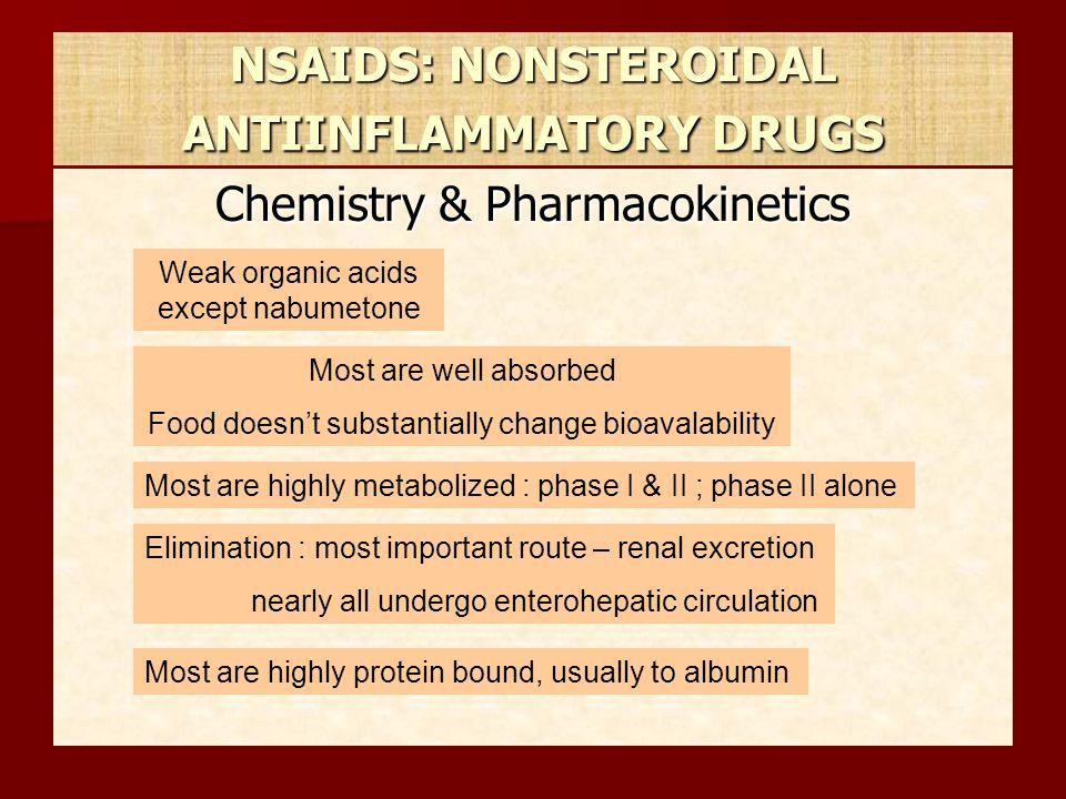 PHARMACODYNAMICS NSAIDS: NONSTEROIDAL ANTIINFLAMMATORY DRUGS antiinflammatory analgesicantipyretic Inhibition of Prostaglandin Biosynthesis Except paracetamol w/ very low anti inflammatory effect