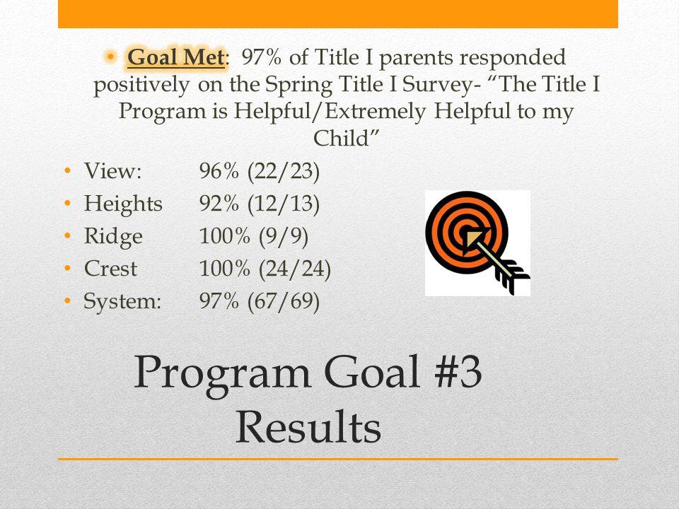 Program Goal #3 Results
