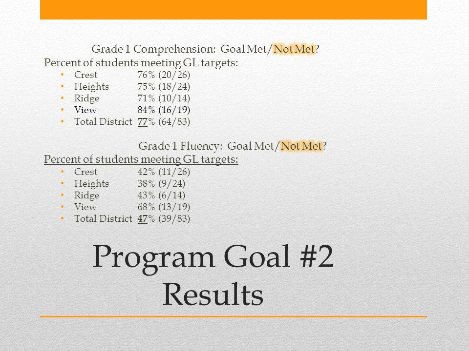 Program Goal #2 Results