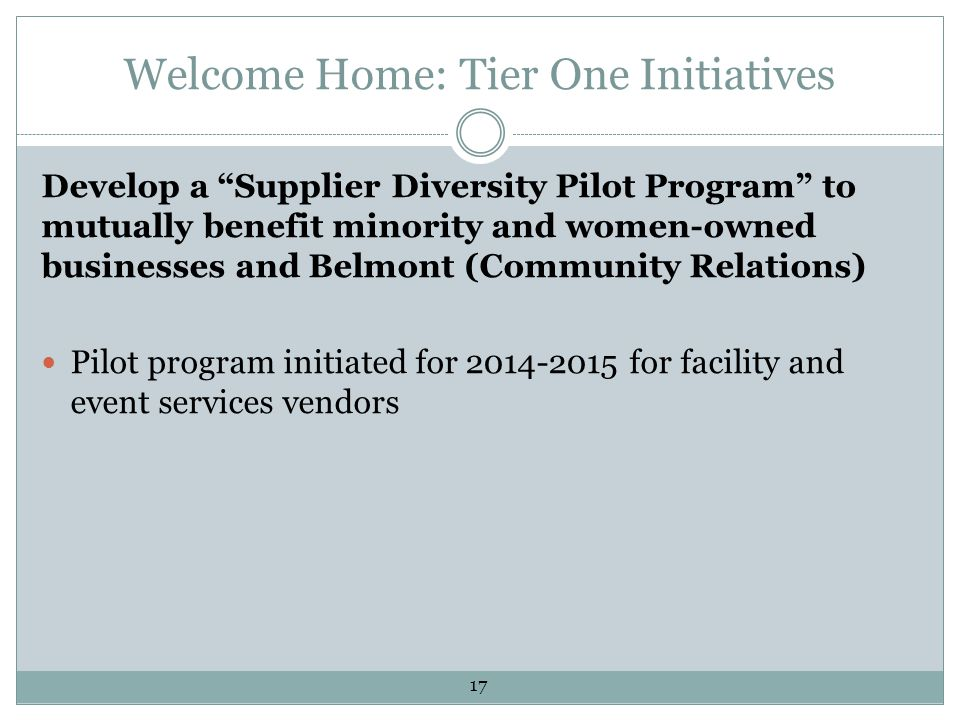 Welcome Home: Tier One Initiatives Develop a Supplier Diversity Pilot Program to mutually benefit minority and women-owned businesses and Belmont (Community Relations) Pilot program initiated for 2014-2015 for facility and event services vendors 17