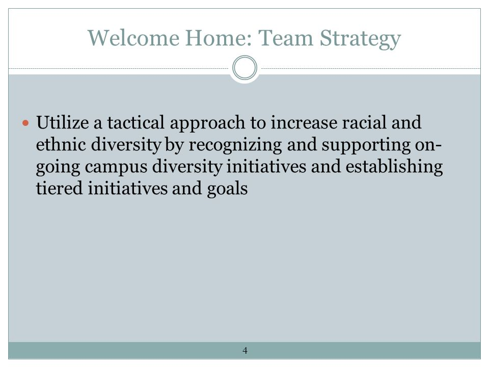 Welcome Home: Tier One Initiatives Enhance diversity options for students: Increased minority-based student organizations More diverse faculty/staff have volunteered as advisors Multicultural council in process under the direction of Assistant Dean of Students 15