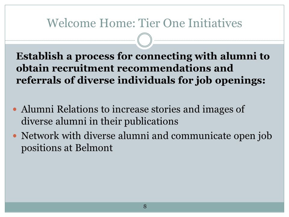 Welcome Home: Tier One Initiatives Highlight and communicate university diversity efforts (Marketing/Communications): Belmont Diversity and Global Initiatives website includes Welcome Home http://www.belmont.edu/diversity/welcome-home.html Communicate diversity initiatives 19