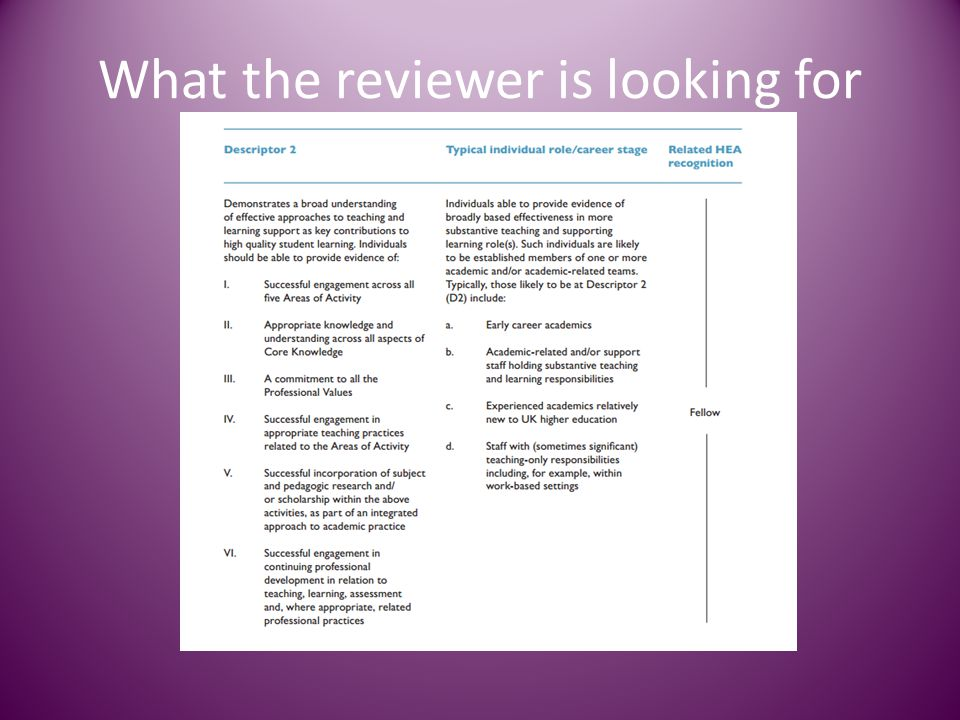 What the reviewer is looking for