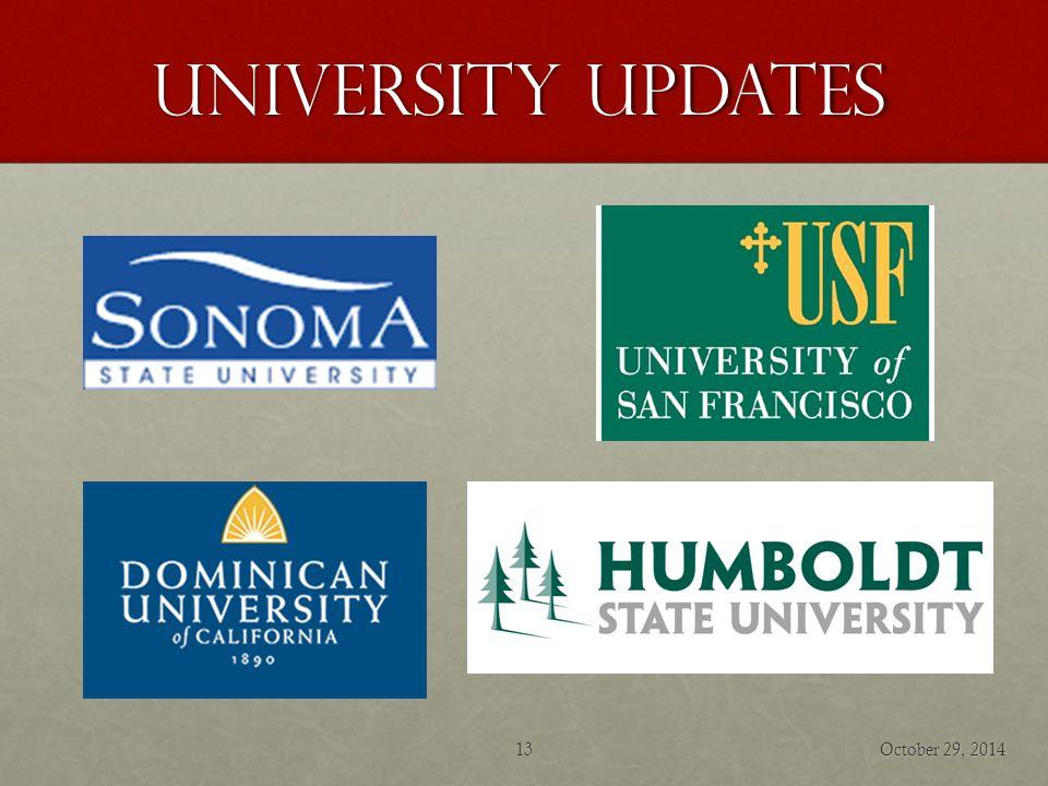 University Updates October 29, 201413