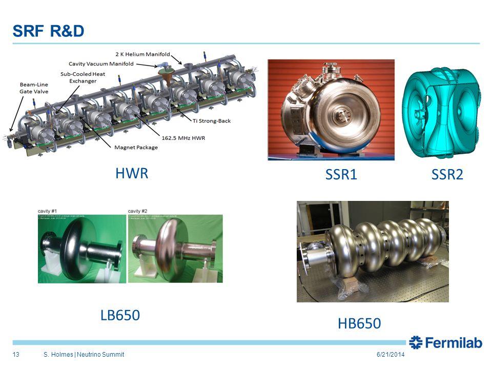 SRF R&D 6/21/2014S. Holmes | Neutrino Summit13 HWR SSR1 SSR2 LB650 HB650