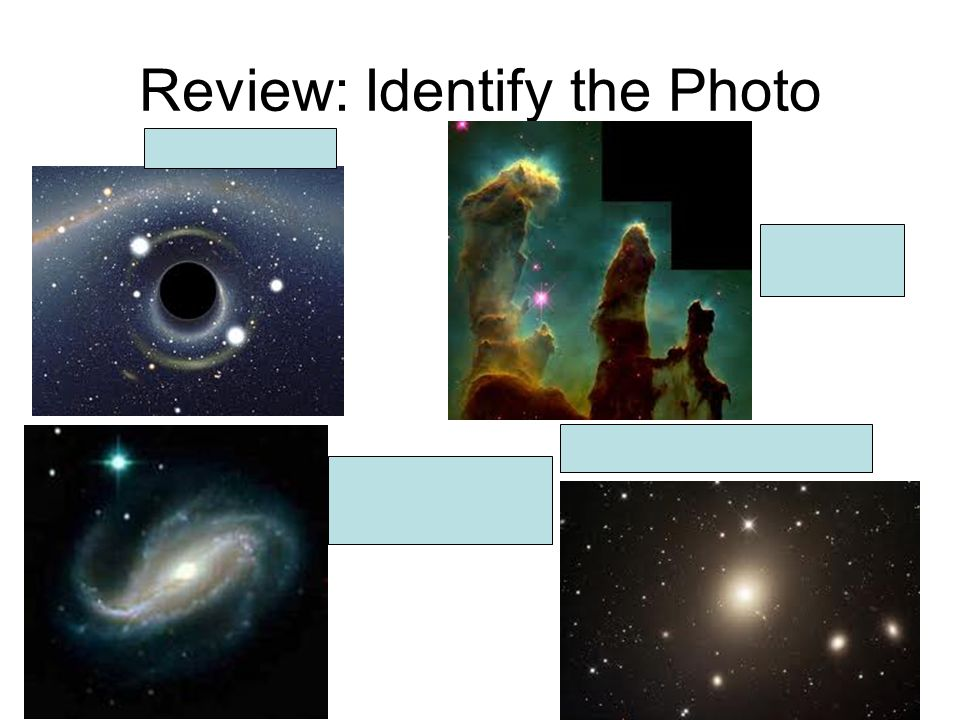 Review: Identify the Photo Black Hole Barred Spiral Galaxy Nebula Elliptical Galaxy