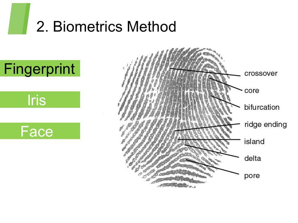 Fingerprint Iris Face