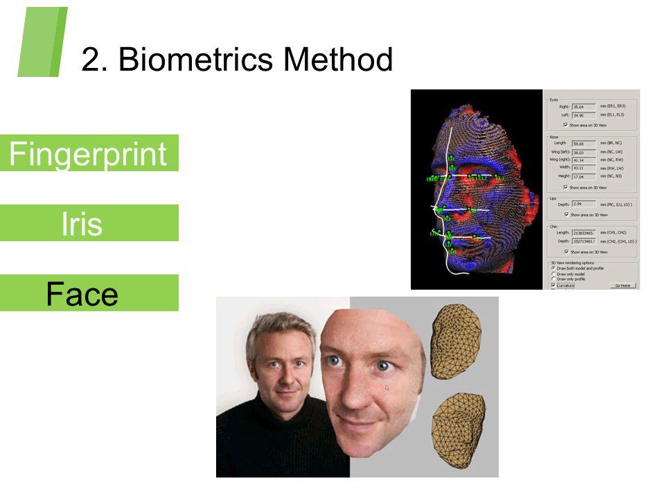 2. Biometrics Method Fingerprint Iris Face