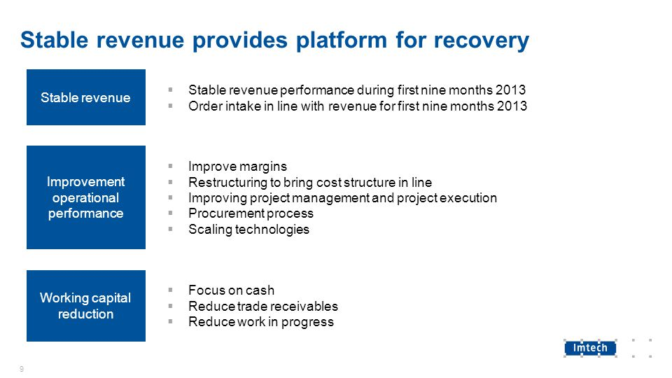 Stable revenue provides platform for recovery Stable revenue  Stable revenue performance during first nine months 2013  Order intake in line with re