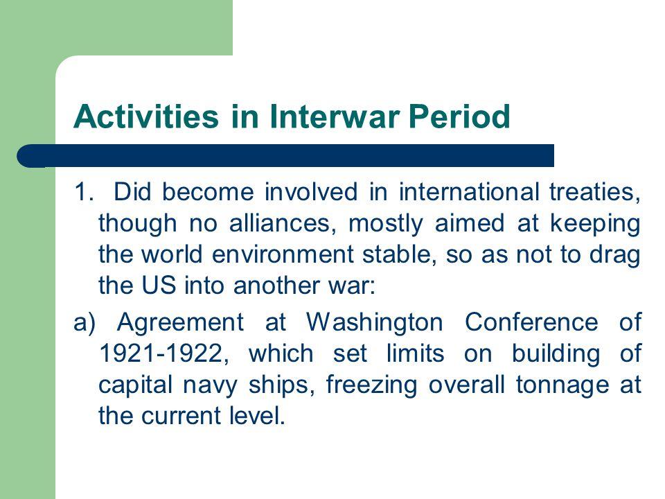 Activities in Interwar Period 1.