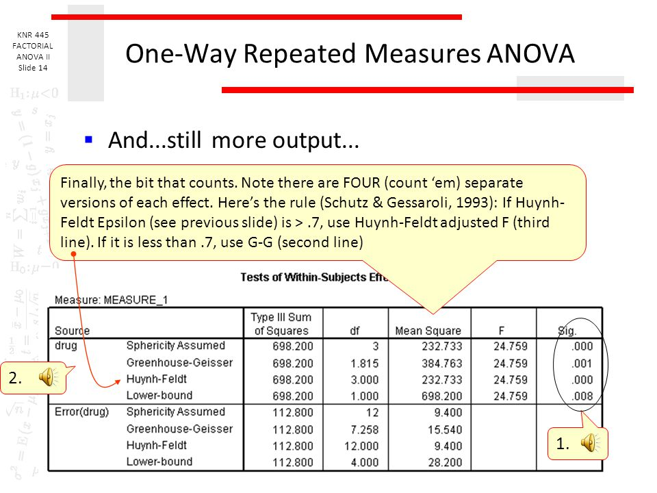 KNR 445 FACTORIAL ANOVA II Slide 13 One-Way Repeated Measures ANOVA  And...more output... This bit is important. It's a test of one of the more impor