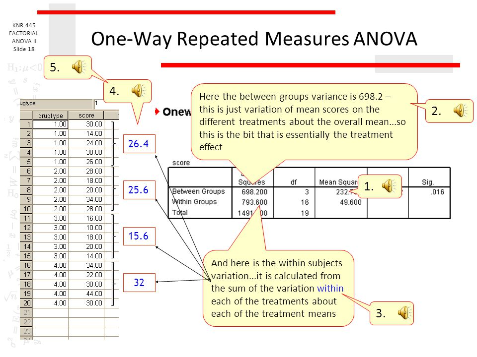 """KNR 445 FACTORIAL ANOVA II Slide 17 One-Way Repeated Measures ANOVA  So, how does the variance thing work?  Let's compare the two methods (""""between"""