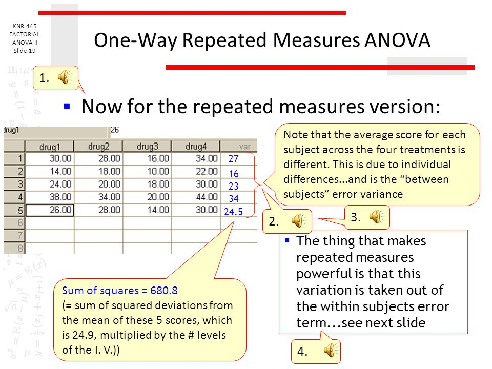 KNR 445 FACTORIAL ANOVA II Slide 18 One-Way Repeated Measures ANOVA Here the between groups variance is 698.2 – this is just variation of mean scores